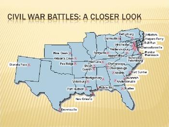 The Civil War: Part II