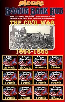 The Civil War, Part Three (1864 to 1865) Digital Knowledge Bank
