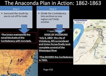 The Civil War PowerPoint presentation