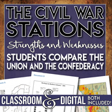 Strengths and Weaknesses Stations Activity The Civil War Gallery Walk