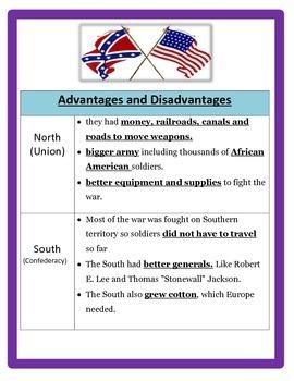 Civil War Study Guide - 4th Social Studies