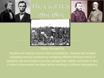 The Civil War Unit PowerPoint