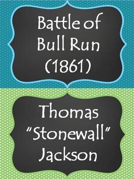 The Civil War Word Wall Set (1861-1865)