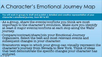 The Class Castle Close Reading Protocol: Character's Emotional Journies