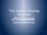 The Classic Freytag Pyramid Plot Diagram Power Point