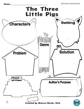The Classic Three Little Pigs vs. The Three Little Pigs & the Somewhat Bad Wolf