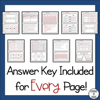 The Clay Marble - Chapter Activities - Reading Comprehension - Common Core