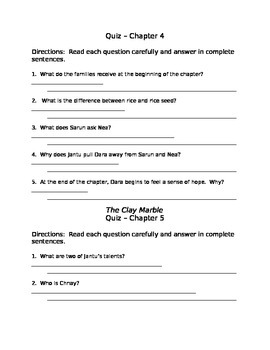 The Clay Marble Chapter quizzes