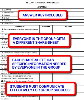The Climate:  Interdependent Share-Sheets Activity
