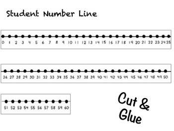 Tell Time With A Number Line (8 Lesson Plans!)