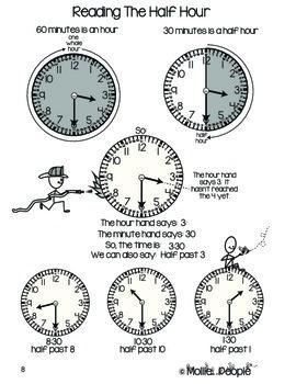 The Clock:  An Entire Teaching Unit