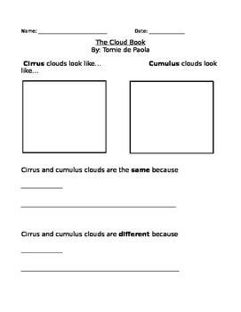 The Cloud Book- Compare and Contrast