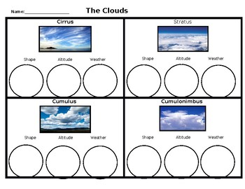 The Clouds Worksheet