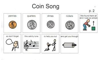 The Coin Song by Scott Goodman