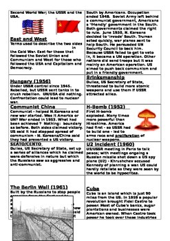 The Cold War Cards (Taboo) 1945-1991