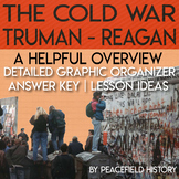 The Cold War Vietnam War Detailed Graphic Organizer APUSH Review