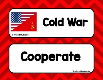 Cold War Word Wall without definitions