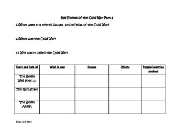 The Cold War for Elementary Kids Unit graphic organizer and Study guides