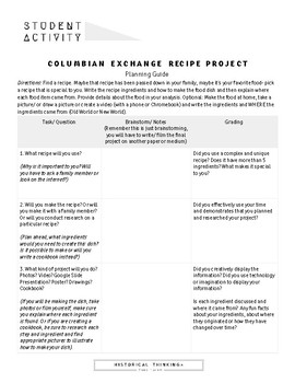 The Colombian Exchange Historical Research Investigation