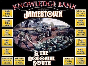 The Colonial South (Jamestown, the Carolinas, Ga.) Digital Knowledge Bank