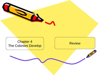 The Colonies Develop Review