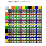 The Color Factor Number Square