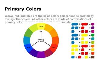 The Color Wheel - Housing and Interior Design/FACS