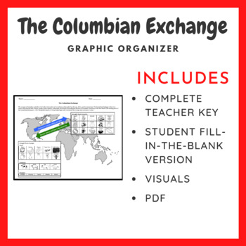 The Columbian Exchange Graphic Organizer By William Pulgarin Tpt