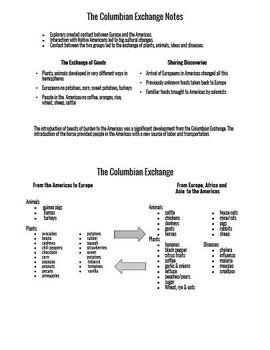 The Columbian Exchange Bundle: Powerpoint with fill-in-the-blank Student Notes
