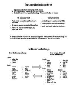 Native Americans Columbian Exchange: Powerpoint w/ Note Quiz