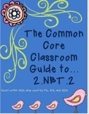 The Common Core Classroom Guide to 2.NBT.2: Skip Counting