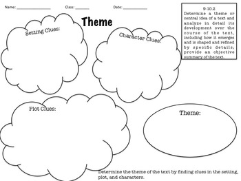 The Common Core High School: English Language Arts Key Ideas and Details