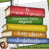 The Common Core High School: English Language Arts Key Ide