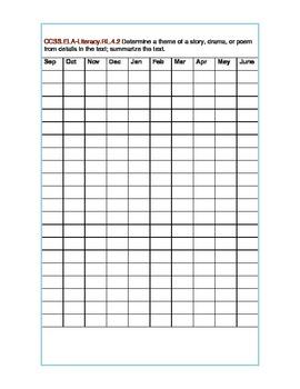The Common Core Tracker 4th Grade ELA