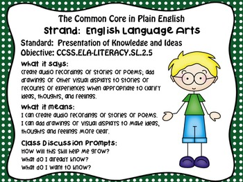 Common Core in Plain English: ELA Strand for 2nd Grade
