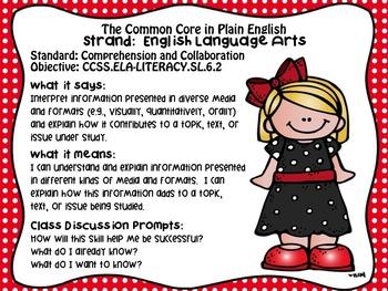 Common Core in Plain English: ELA Strand for 6th Grade