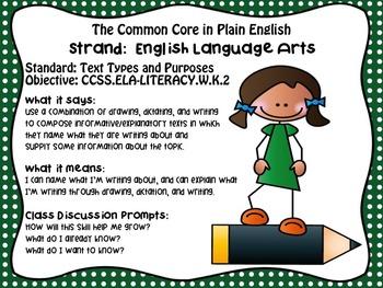 Common Core in Plain English: ELA Strand for Kindergarten