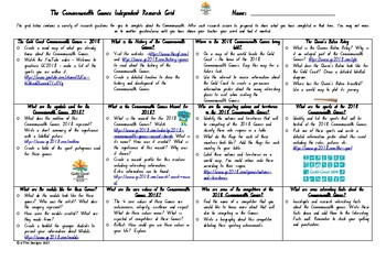 The Commonwealth Games 2018 Independent Learning Research Grid