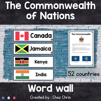 The Commonwealth of Nations Word Wall