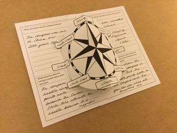 The Compass 3D Leaflet - Fantastic Display!
