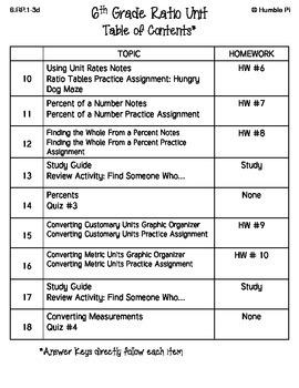 The Complete 6th Grade Ratio Unit Bundle 6 Rp 1 6 Rp 2 6