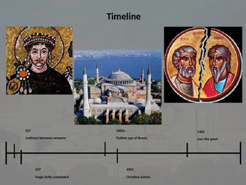The Complete Byzantine Empire & Beginnings of Russia PowerPoint Unit