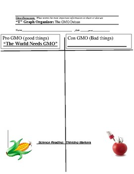 The Complete GMO Arguement Packate