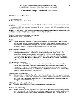 The Complete Ontario Curriculum for Grade Six Teachers