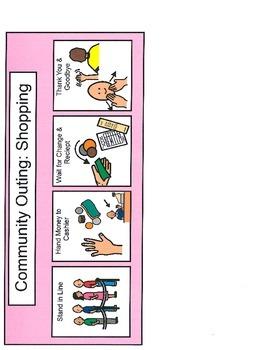 The Complete Visual Task Analysis Set