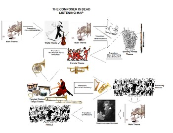 The Composer is Dead Orchestra Workbook