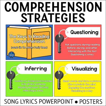 Comprehension Strategies Song Lyrics PPT