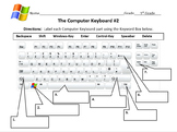 The Computer Keyboard ( Fill in the Blanks)