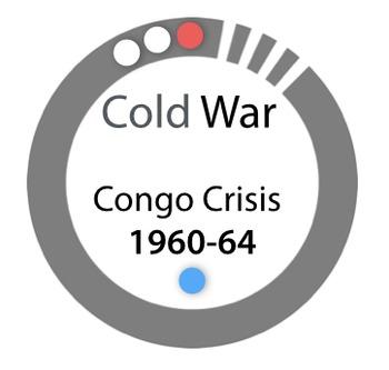 The Congo Crisis 1960-1964 PPt