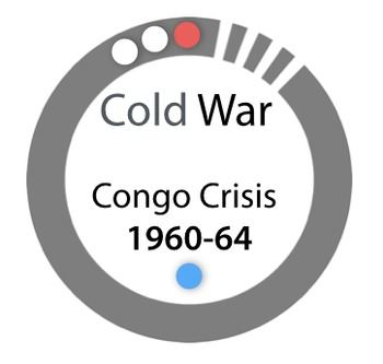 The Congo Crisis 1960-1964 PPt